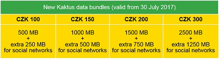 Kaktus has new data bundles, offers loads of data with an extra